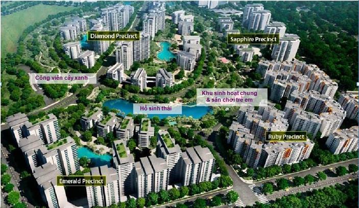 Celadon City Tân Phú