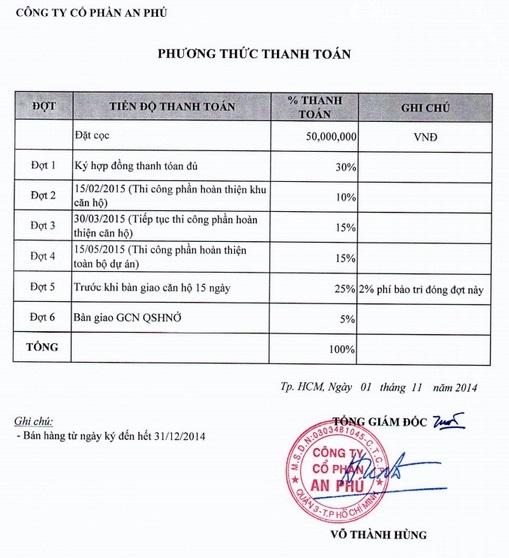 Phương thức thanh toán An Phú Apartment quận 6