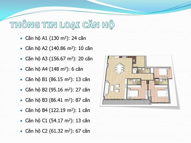 Thông tin căn hộ An Phú Apartment quận 6