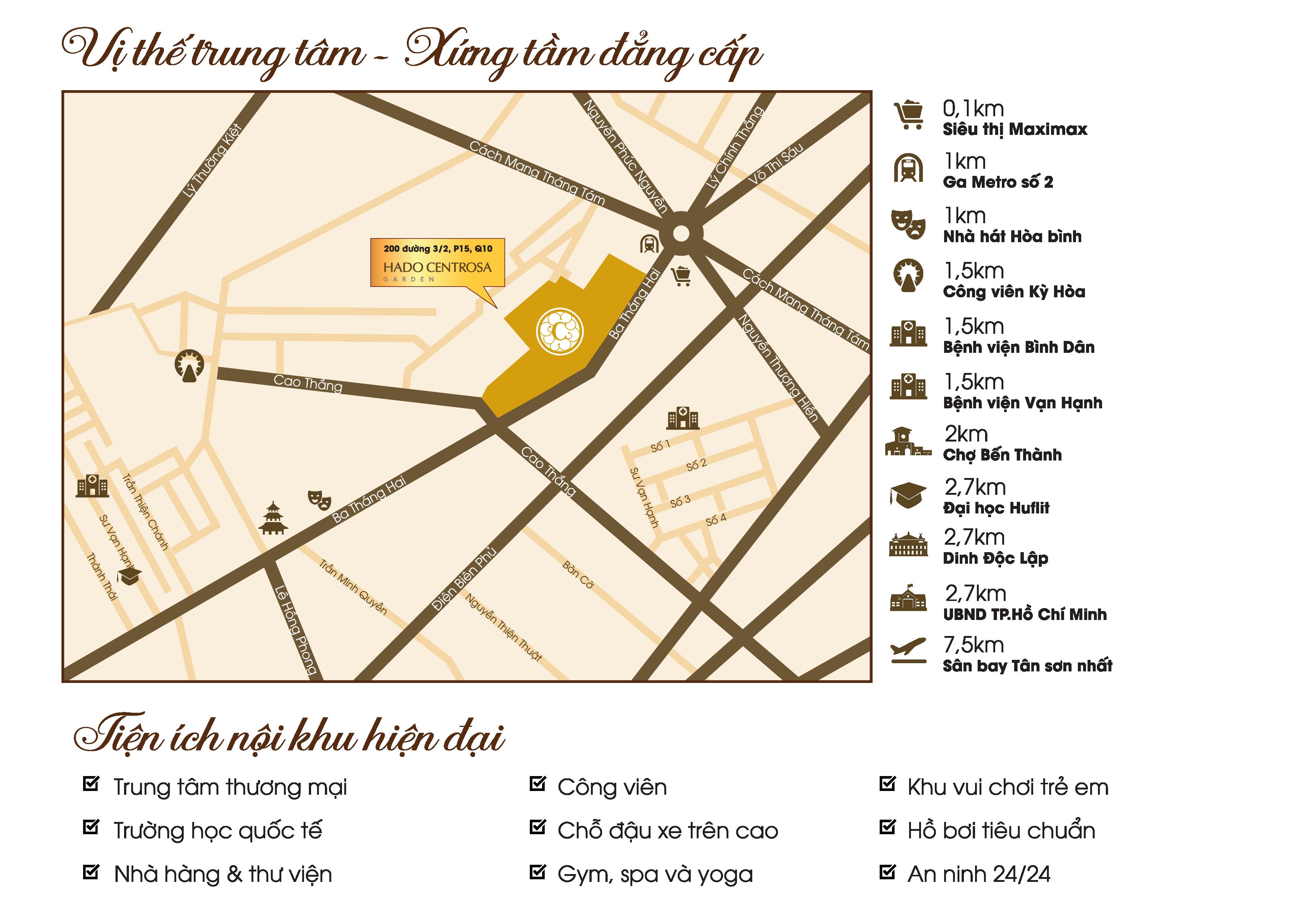 Vị trí căn hộ cao cấp Hà Đô Centrosa