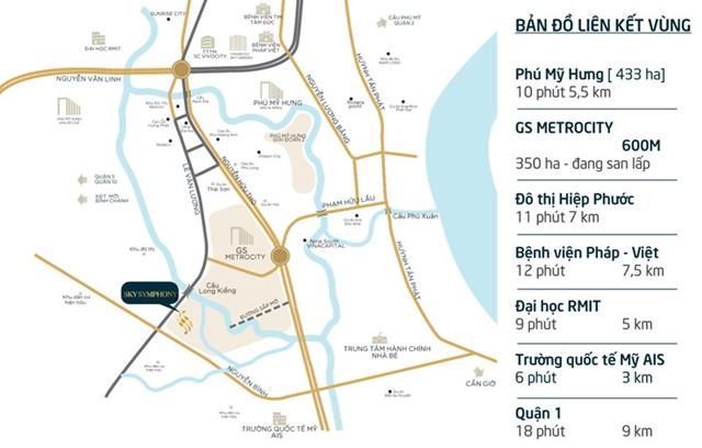 vị trí dự án căn hộ Sky Symphony (Khaihoanland) tọa lạc tại giao điểm (Quận 7 – Nhà Bè)