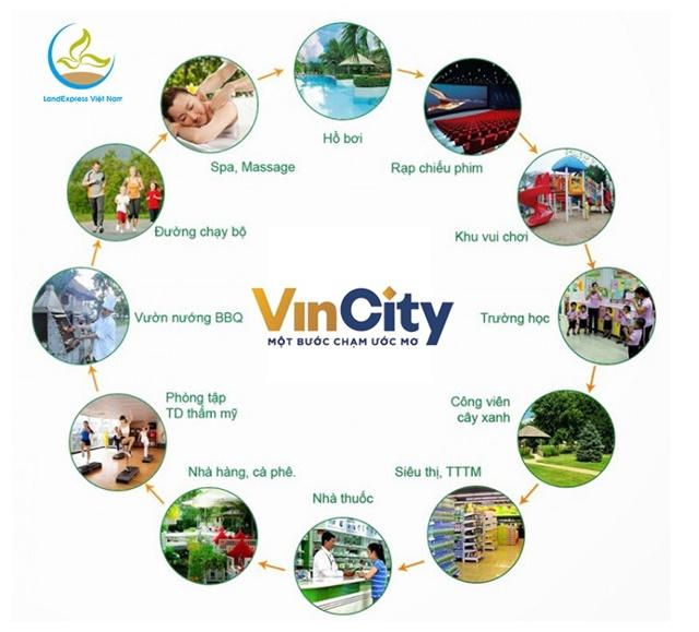 Tiện ích nội khu dự án Vincity Quận 9 đầy đủ.