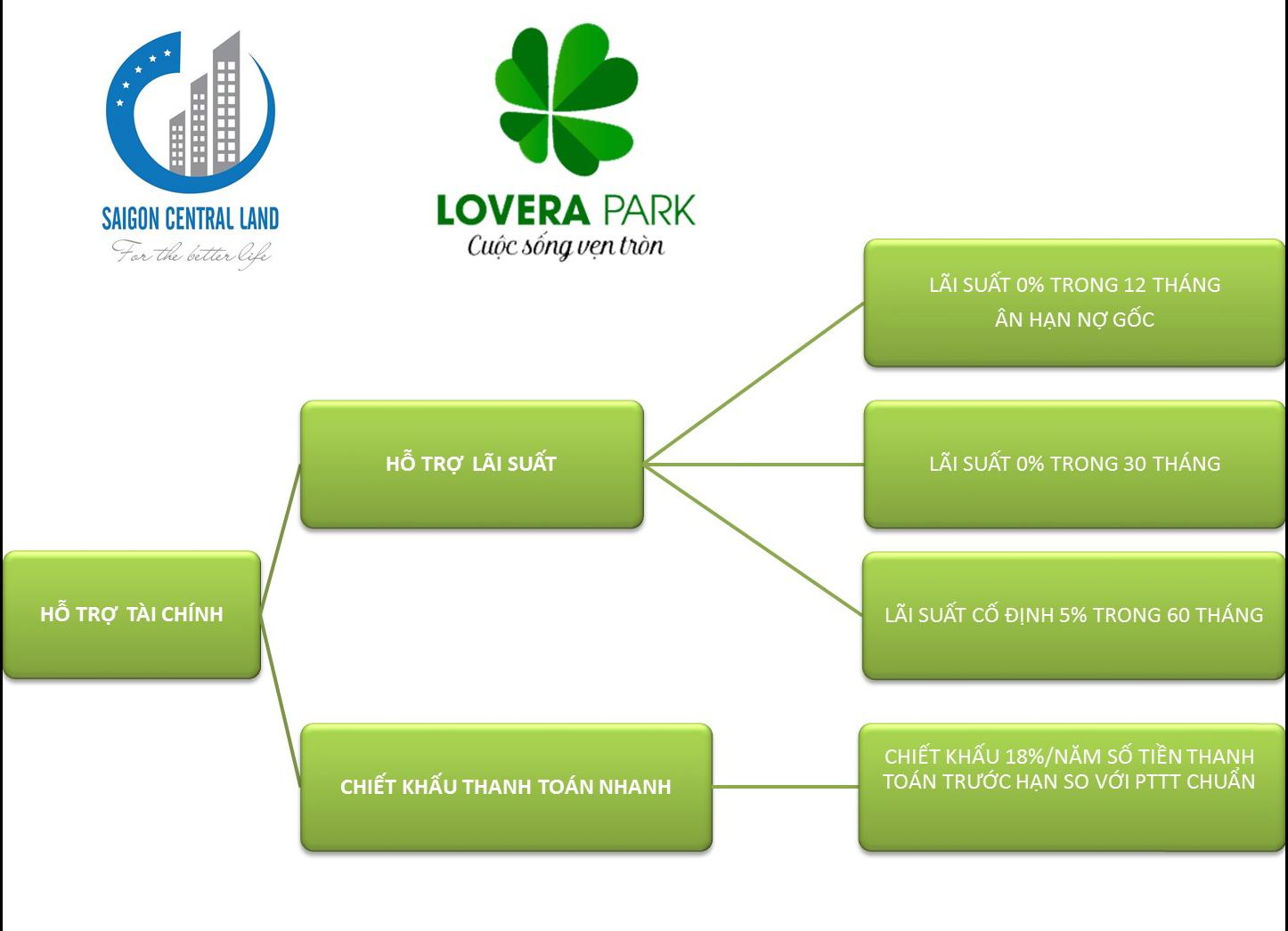 Dự án Lovera Park (27)