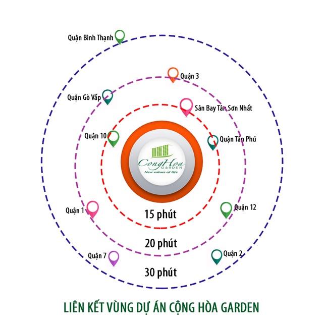 du-an-cong-hoa-garden (30)