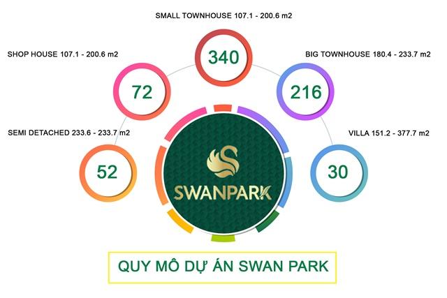gia-ban-du-an-swan-park (1)