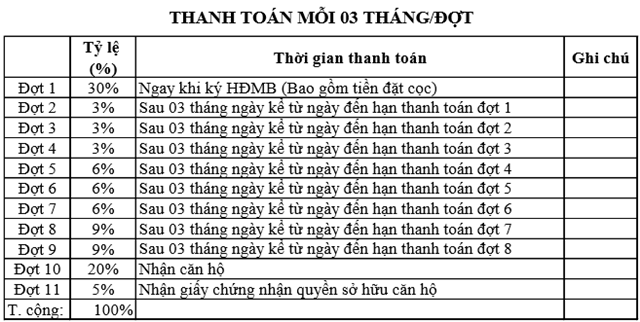 thanh-toan-theo-tung-quy