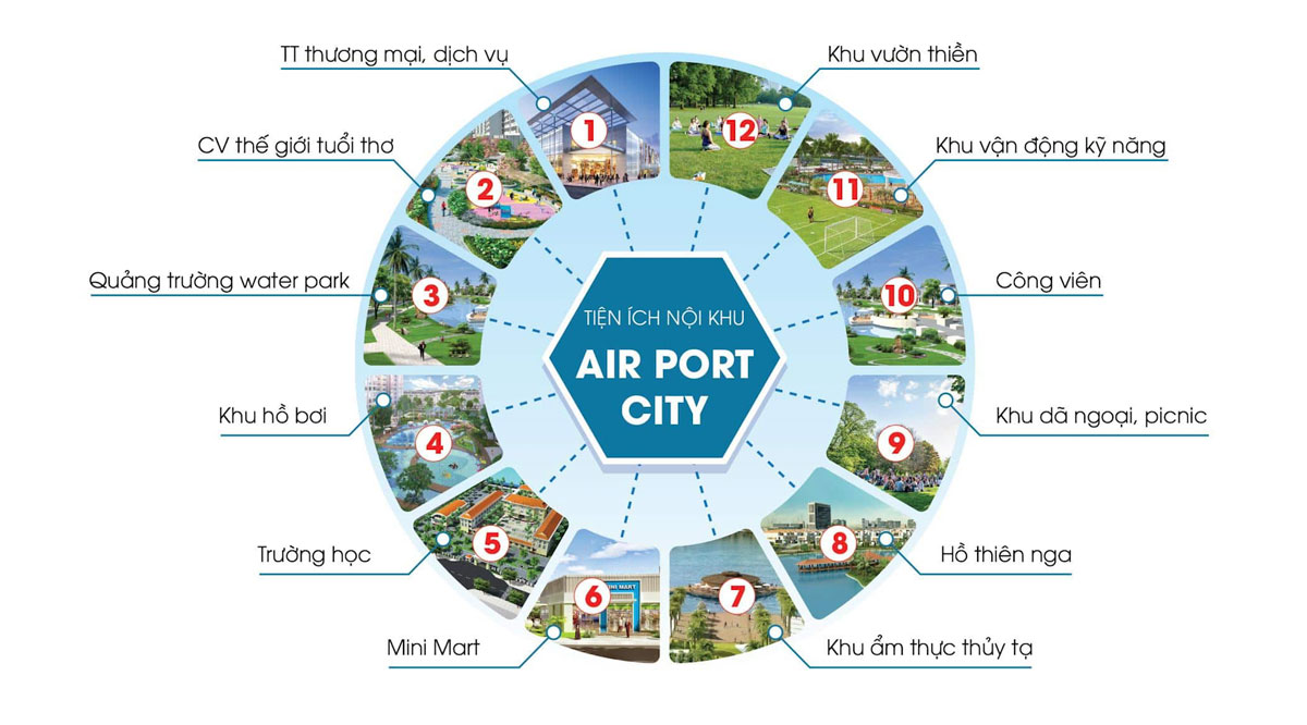 Airport City Đồng Nai (4)