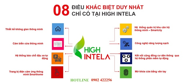 high-intela-quan-8-vi-tri